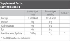 BioTech USA - Creatine Monohydrate zloženie