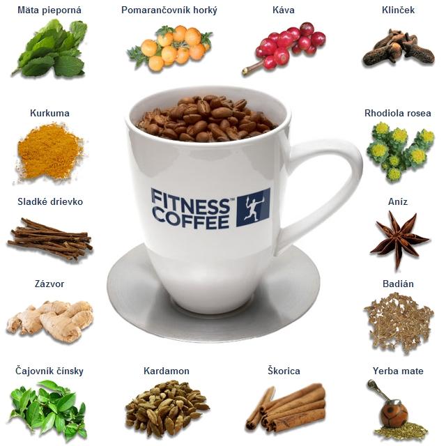 Fitness káva - zloženie